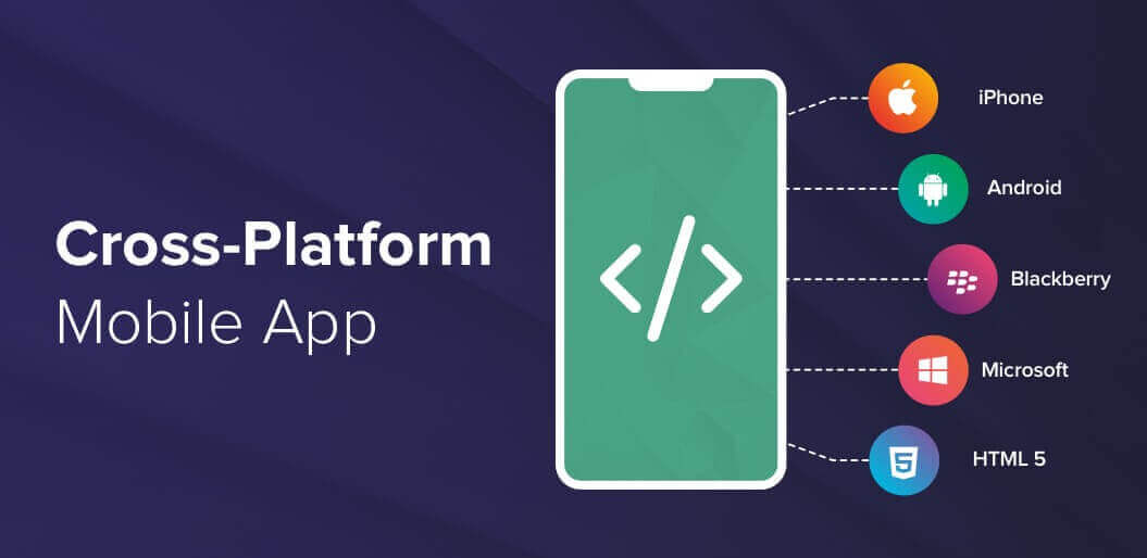 HOW DOES A HYBRID AND CROSS-PLATFORM FRAMEWORK WORKS